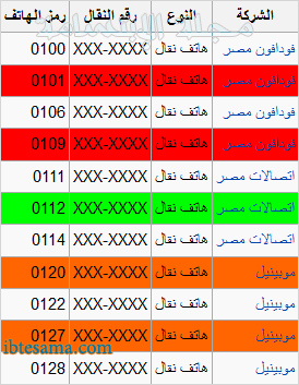 صورة مفتاح مصر للجوال , رقم المفتاح الخاص بموبايلات مصر