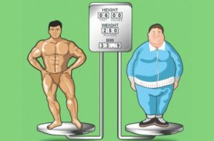 صور كتاب حقيقة الجسم المثالي pdf , استفد من هذه المعلومات