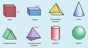 بالصور صور اشكال هندسه , اوضح صور لاشكال هندسية جميلة 258 5
