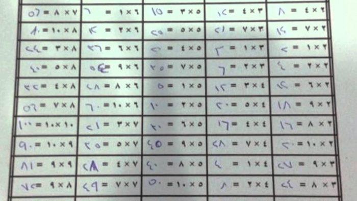 بالصور صور جدول الضرب , رياضيات 2065 2