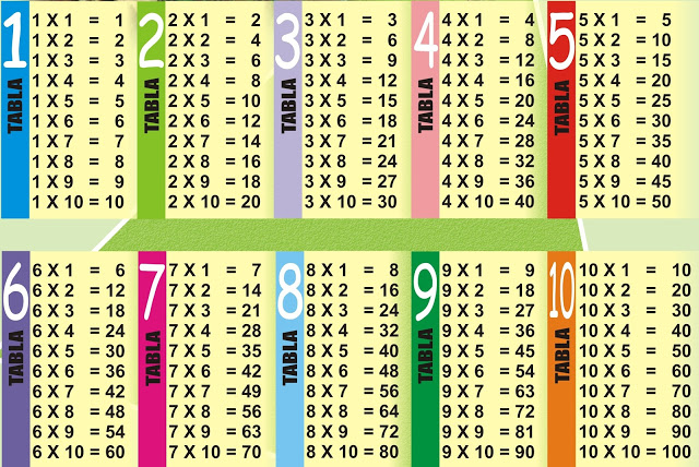 بالصور صور جدول الضرب , رياضيات 2065 5