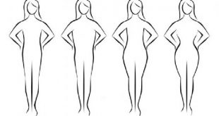 صورة الجسم المثالي للبنات , كيف تستطيع الفتيات امتلاك جسم مثالى
