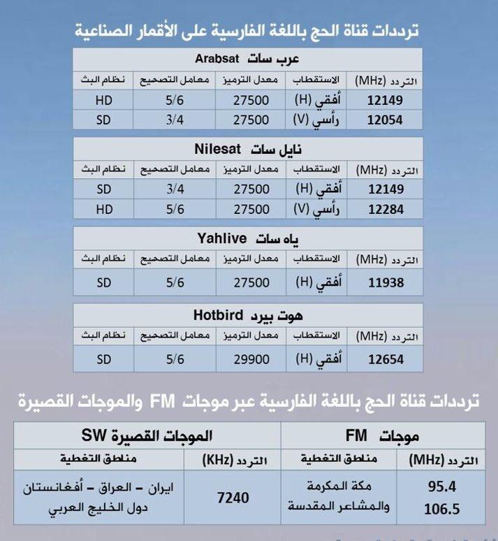 صورة تردد قناة الحج , قناة الحج وبثها المباشر على الترددات الجديدة للنايل سات