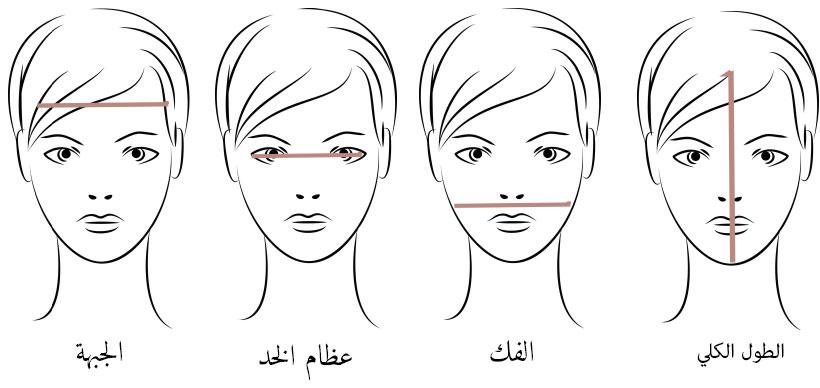 صورة تسريحات شعر حسب شكل الوجه , تعرفي علي كل ما يليق علي وجهك