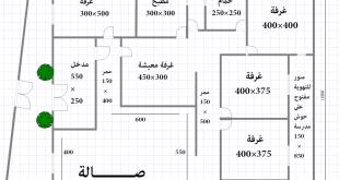 صورة تصميم منزل 120 متر واجهتين , صمم هيئة منزلك بنفسك