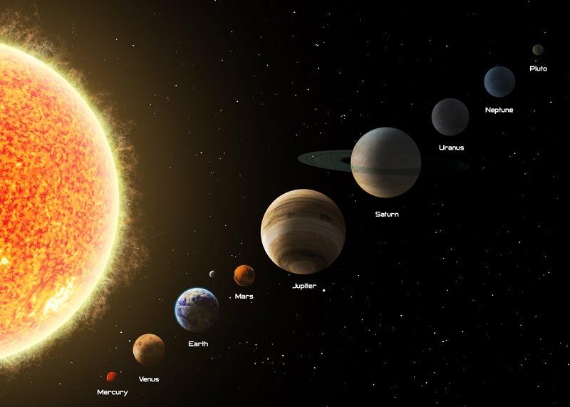 صورة ما هي كواكب المجموعة الشمسية , تعرف علي اسماء الكواكب
