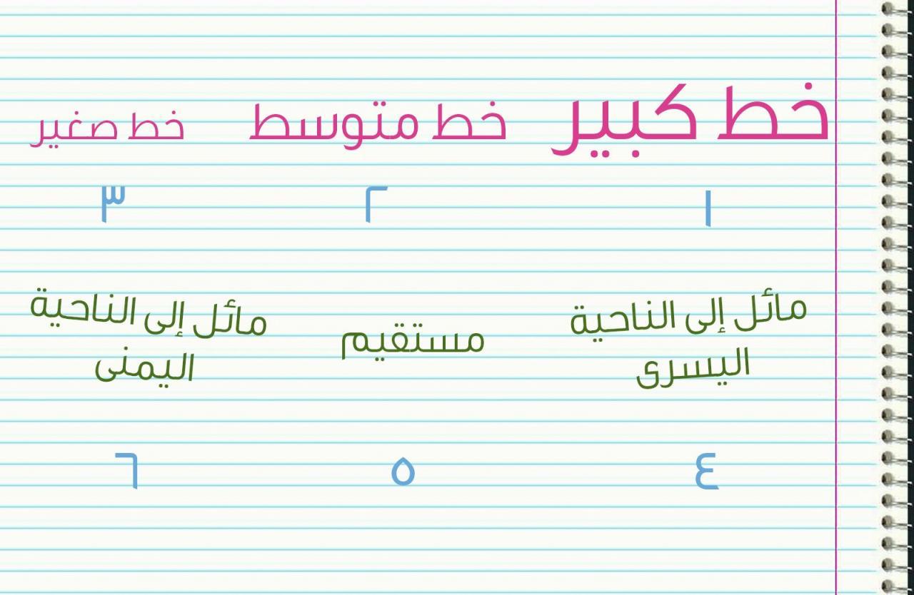 صورة تحليل الشخصية من خلال الخط , خطك يظهر شخصيتك