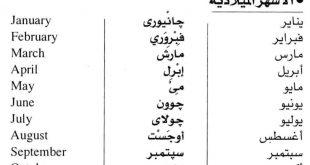 الاشهر العربية بالترتيب , لماذا يجب علينا معرفة الشهور العربية