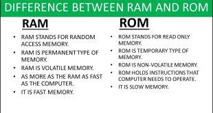 الفرق بين ram و rom , انا مش كريم انا كرم